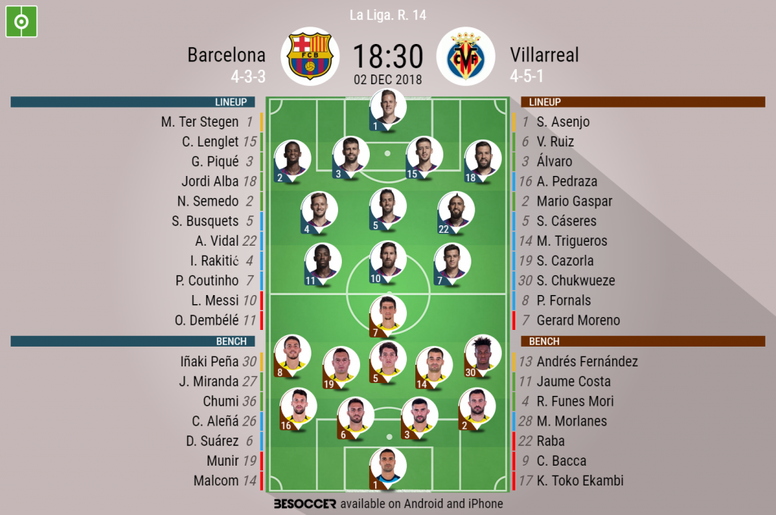 Official lineups for both sides. AFP