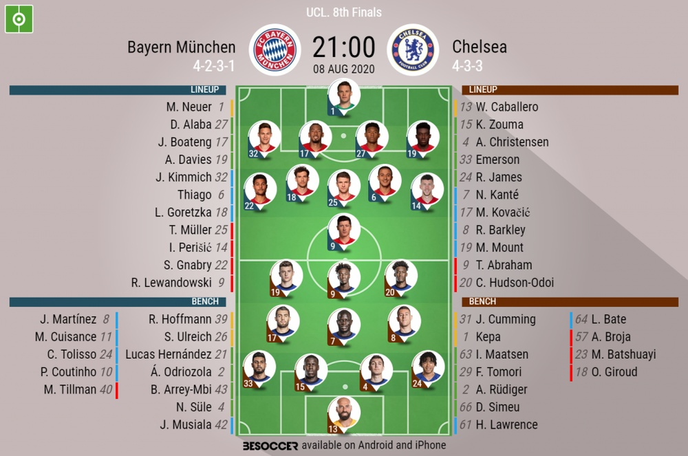 Bayern v Chelsea. Champions League 2019/20. Last 16 2nd leg, 08/08/2020-official line.ups. BESOCCER