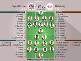 Les compos officielles du match de Bundesliga entre le Bayern Munich et le RB Leipzig. BeSoccer