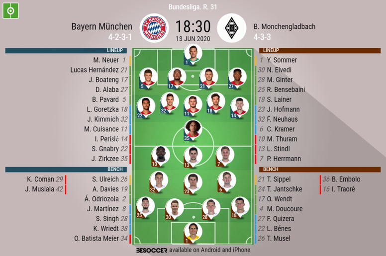 Bayern v Gladbach, Bundesliga 2019/2020 matchday 31, 13/06/2020 - official line-ups. BeSoccer