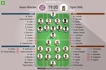Bayern v Tigres, Club World Cup final, 11/02/2021, official.line.ups. BeSoccer