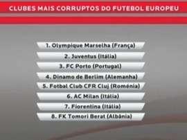 Benfica señaló a ocho clubes por presunta corrupción. Twitter