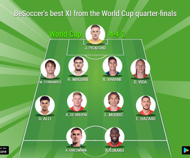 There was a strong English and Belgian element to the team. BeSoccer
