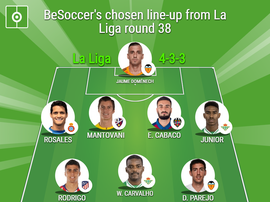 BeSoccer's chosen line-up from La Liga round 38. BeSoccer
