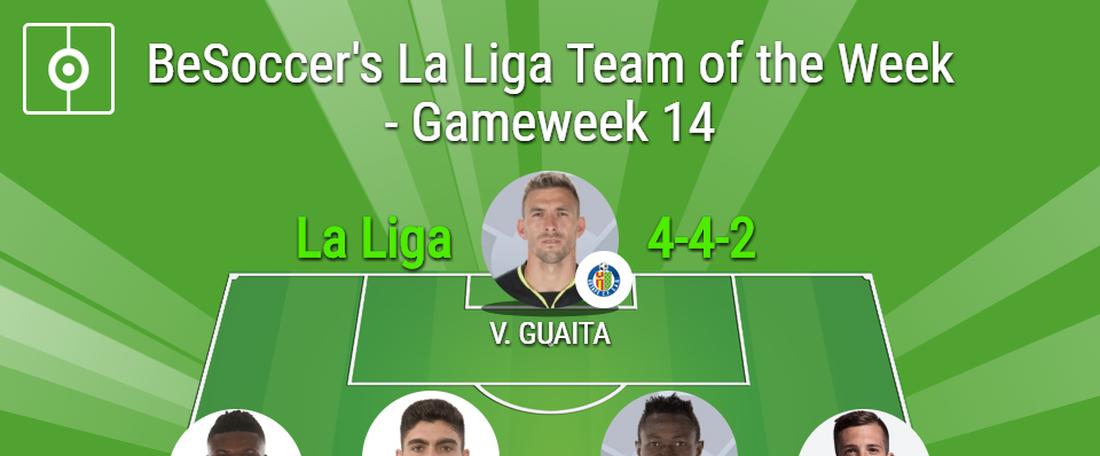 BeSoccer's La Liga Team of the Week - Gameweek 14. BeSoccer