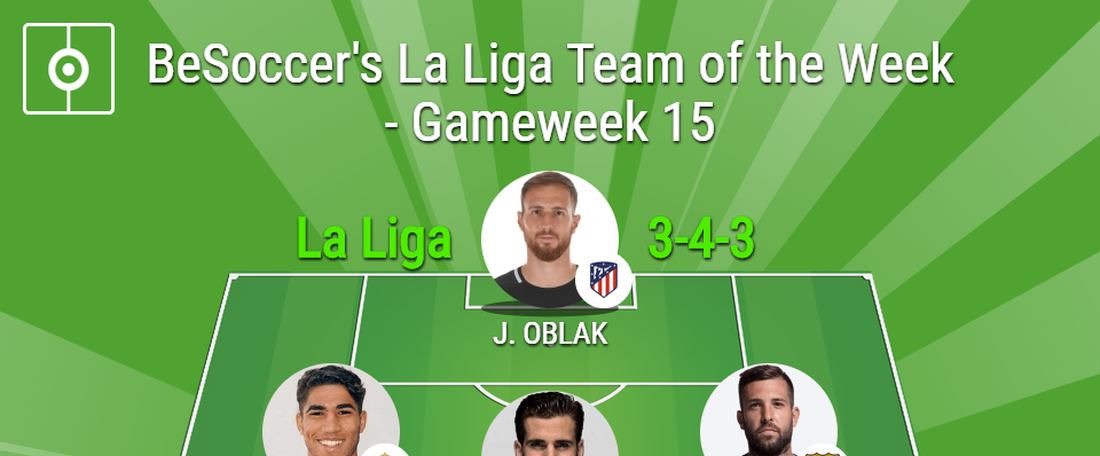BeSoccer's La Liga Team of the Week - Gameweek 15. BeSoccer