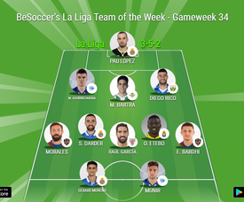 Our La Liga Team of the Week - Gameweek 34. BeSoccer