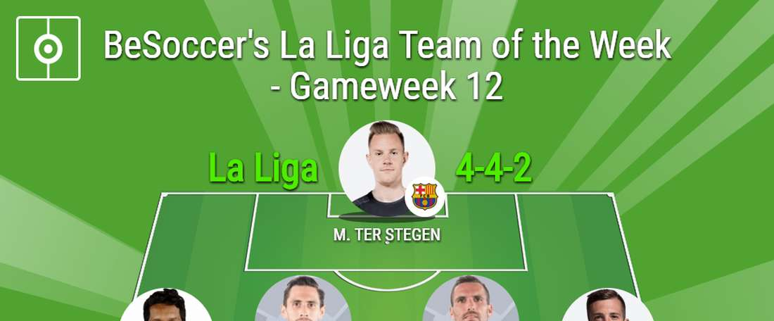 BeSoccer's La Liga Team of the Week for Gameweek 12. BeSoccer