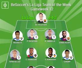 BeSoccer's La Liga Team of the Week for Gameweek 12. BeSoccer