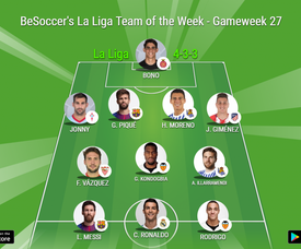 BeSoccer's La Liga Team of the Week for Gameweek 27. BeSoccer