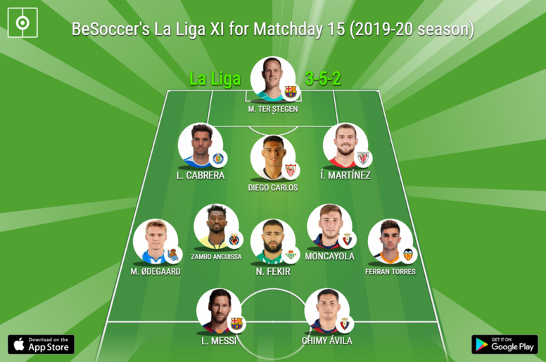 BeSoccer's La Liga XI for Matchday 15 (2019-20 season). BESOCCER