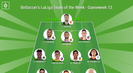 BeSoccer's LaLiga Team of the Week for Gameweek 13 of the 2018/2019 season. BeSoccer