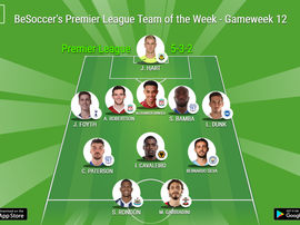 BeSoccer's Premier League Team of the Week - Gameweek 12. BeSoccer
