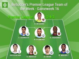 BeSoccer's Premier League Team of the Week - Gameweek 16. BeSoccer