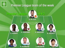 BeSoccer's Premier League Team of the Week - Gameweek 17. BeSoccer