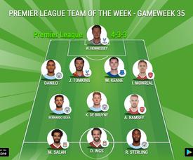 BeSoccer's Premier League Team of the Week - Gameweek 35. BeSoccer