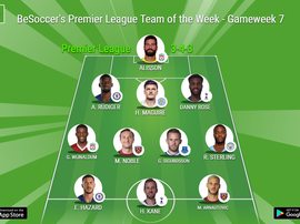 BeSoccer's Premier League Team of the Wee Gameweek 7. BeSoccer