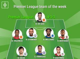 BeSoccer's Premier League Team of the Week Gameweek 15. BeSoccer