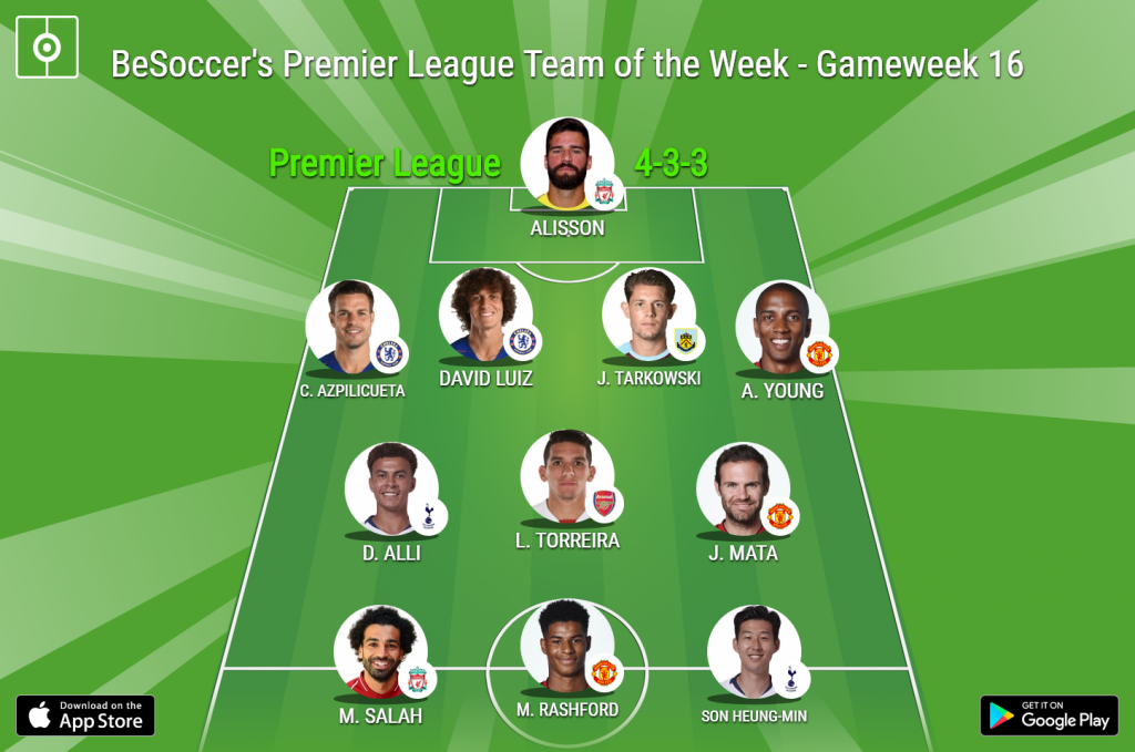 besoccer's premier league team of the week gameweek 16 manchester united premier league c 16 #9
