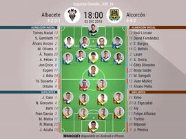 Alineaciones confirmadas de Albacete y Alcorcón. BeSoccer