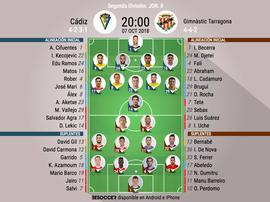Alineaciones confirmadas para el Cádiz-Nàstic. BeSoccer