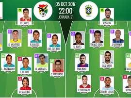 Os onzes de Bolívia e Brasil para a partida desta quinta-feira. BeSoccer