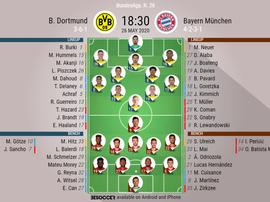 Dortmund v Bayern Munich. Bundesliga 2019/20. Matchday 28, 26/05/2020-official line.ups. BESOCCER