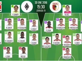 As escalações de B. Mönchengladbach e Augsburgo para este jogo. BeSoccer