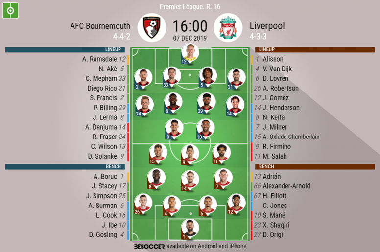 Bournemouth v Liverpool, Premier, 2019/20, matchday 16, 7/11/2019 - official line.ups. BESOCCER