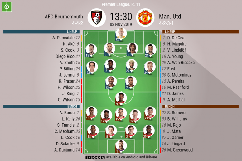 Bournemouth v Man U. Premier League 2019/20. Matchday 11, 02/11/2019-official line.ups. BESOCCER