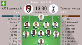 Bournemouth v Tottenham, Premier League, GW 37 - Official line-ups. BeSoccer