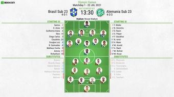 LIVE: Brazil U23 v Germany U23. EFE/Archivo