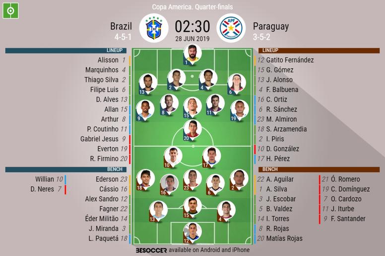 Brazil v Paraguay, Copa America 2019 Quarter-Finals, 28/06/19, Official Lineups, BeSoccer