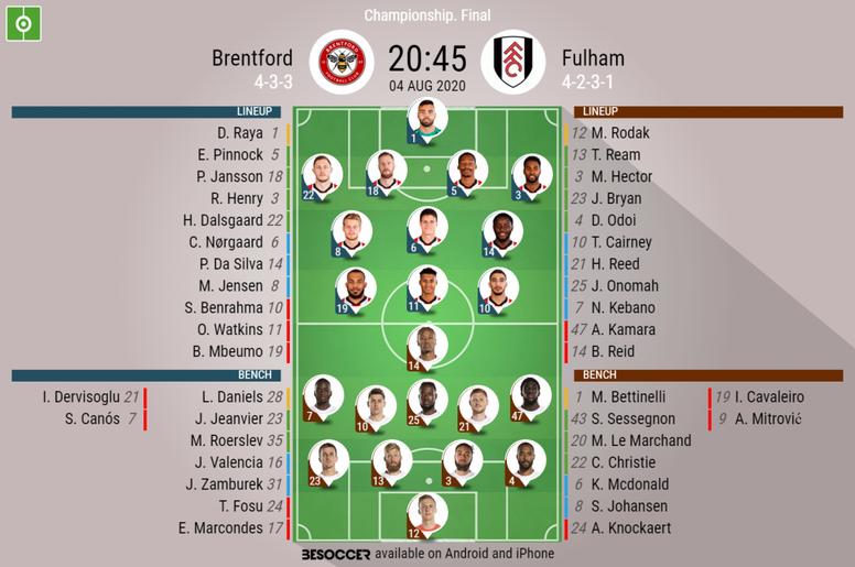 Brentford v Fulham. Championship playoff final, 04/08/2020. Official-line-ups. BeSoccer