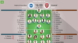 Brighton v Arsenal, Premier League 2019/20 matchday 30, 20/6/2020 - official line-ups. BeSoccer