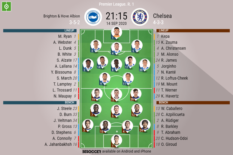 Brighton v Chelsea. Premier League 20/21, matchday 1. 14/9/2020. Official-line-ups. BeSoccer