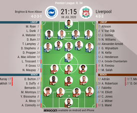 Brighton v Liverpool, GW34, Premier League 2019-2020 - official line-ups. BeSoccer