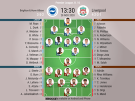 Brighton v Liverpool. Premier League 2020/21. Matchday 10, 28/11/2020-official line.ups. BESOCCER