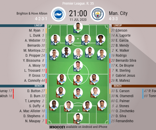 Brighton v Man City, Premier League 2019/20, matchday 35, 11/7/2020 - Official line-ups. BESOCCER
