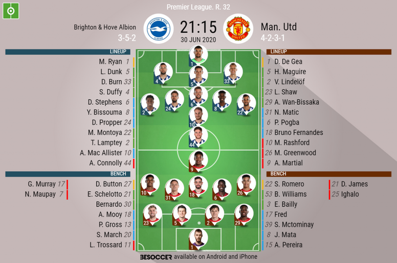 Brighton v Man Utd, Premier League 2019/20, matchday 32, 30/6/2020 - Official line-ups. BESOCCER