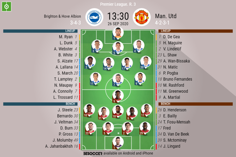 Brighton v Manchester United. Premier League 20/21, 26/09/2020, matchday 3. Official-line-ups. BeSoc