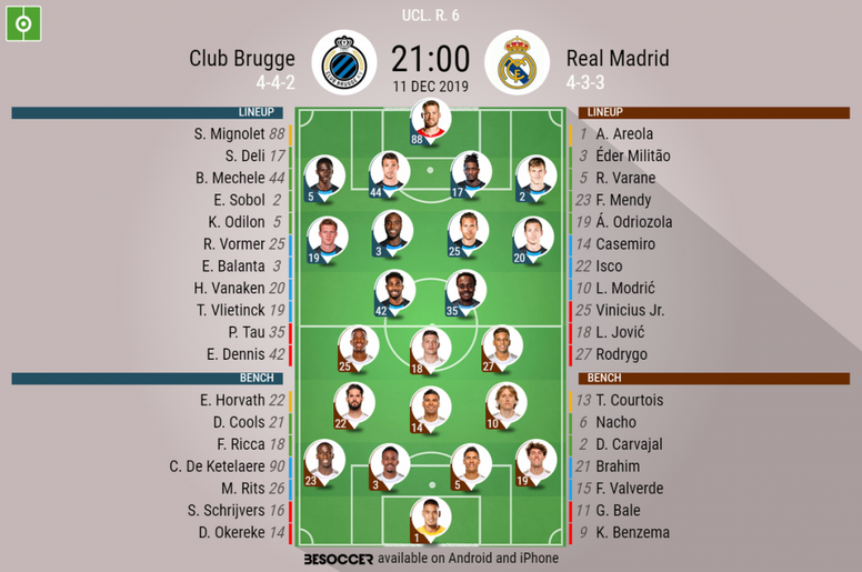 Brugge v Real Madrid, UCL, 2019/20, matchday 6, 11/12/2019 - official line.ups. BESOCCER