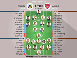 Burnley v Arsenal, Premier League matchday 25, 02/01/2020 - official line-ups. BeSoccer