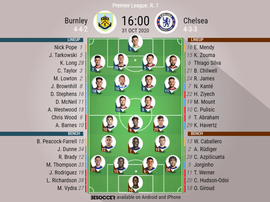 Burnley v Chelsea, Premier League 2020/21, 31/10/2020, matchday 7 - Official line-ups. BESOCCER