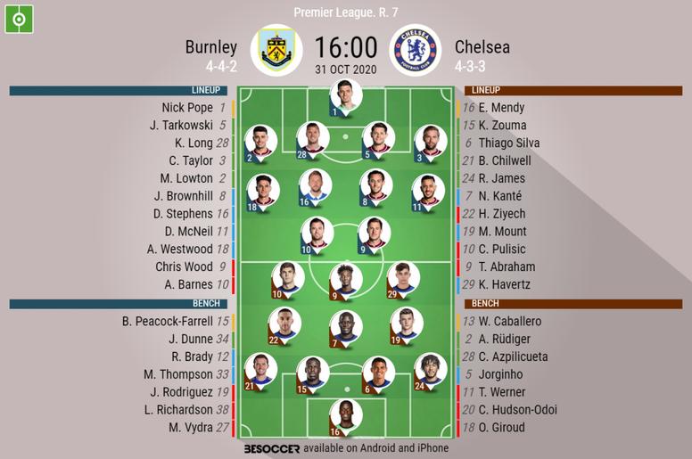 Burnley v Chelsea, Premier League 2020/21, 31/10/2020, matchday 7 - Official line-ups. BESOCCER