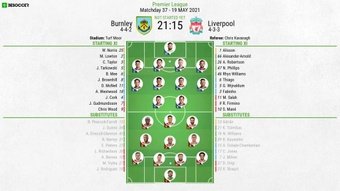 Burnley v Liverpool, Premier League 2020/21, matchday 37, 19/5/2021 - Official line-ups. BESOCCER