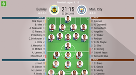 Burnley v Man City. Premier League 2019/20. Matchday 15, 03/12/2019-official line.ups. BESOCCER