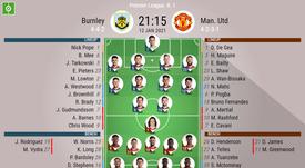 Burnley v Man Utd, Premier League 2020/21, matchday 1, 12/1/2021 - Official line-ups. BESOCCER