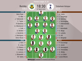 Burnley v Tottenham, Premier League 2019/20, matchday 29, 7/3/2020 - Official line-ups. BESOCCER