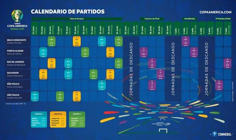 Calendario Final 2019.Full Schedule For The 2019 Copa America In Brazil Besoccer